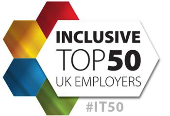Inclusive Top 50