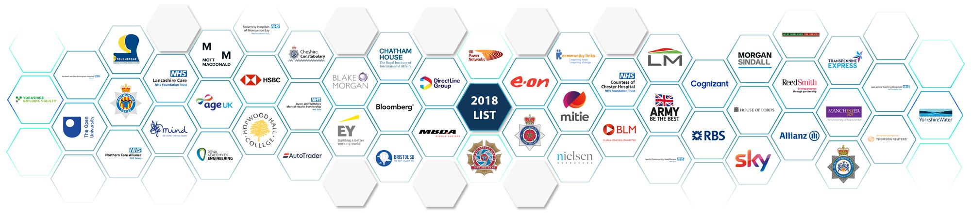 2018-IT50-List